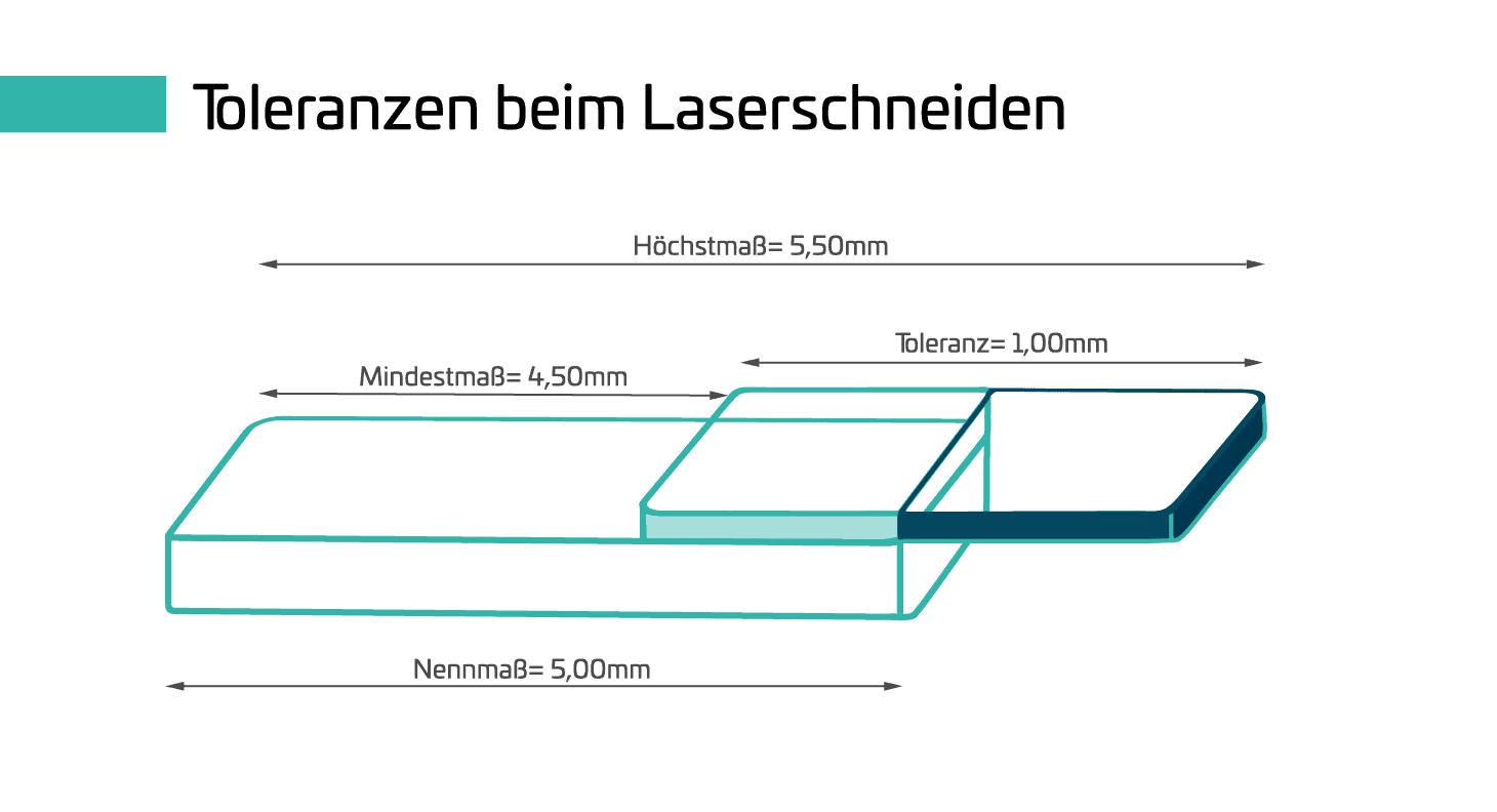 laserschneiden toleranzen